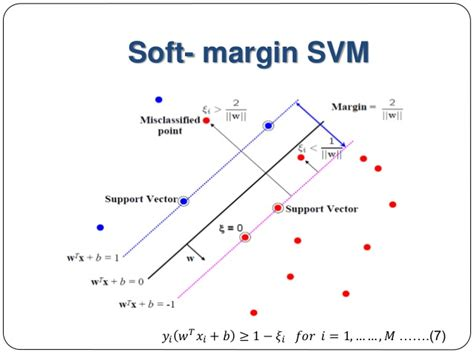 Event classification & prediction using support vector machine